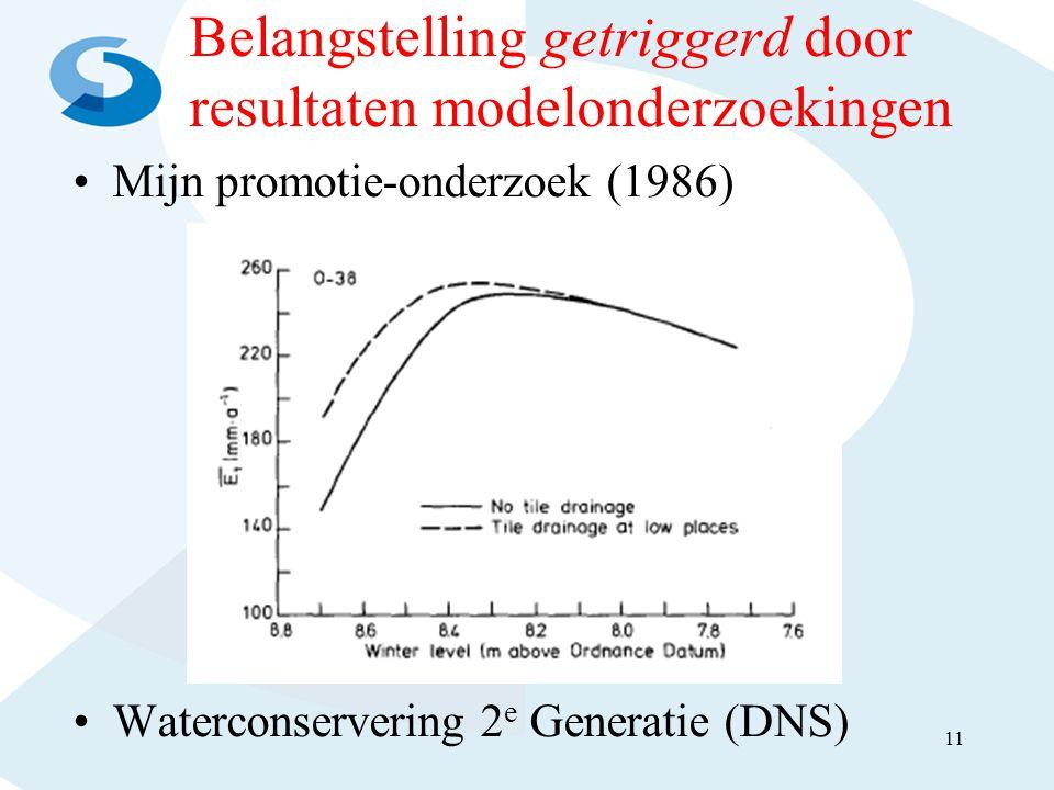 Belangstelling getriggerd door resultaten modelonderzoekingen •Mijn promotie-onderzoek (1986) •Waterconservering 2 e Generatie (DNS) 11