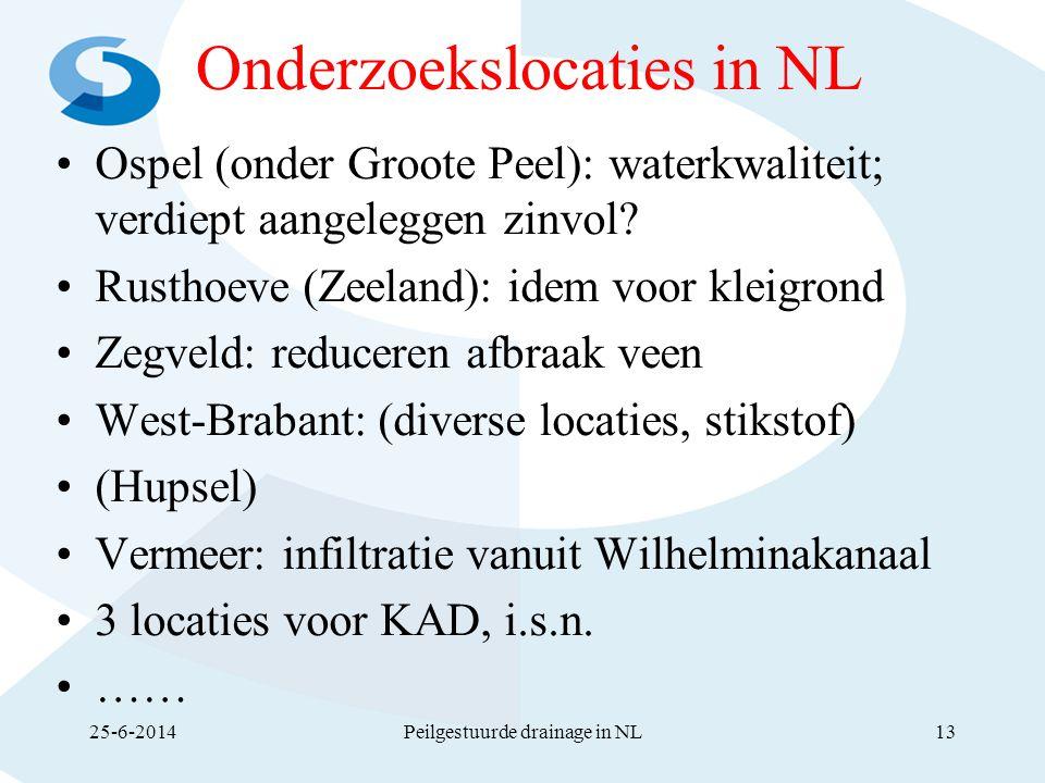 Onderzoekslocaties in NL •Ospel (onder Groote Peel): waterkwaliteit; verdiept aangeleggen zinvol? •Rusthoeve (Zeeland): idem voor kleigrond •Zegveld: