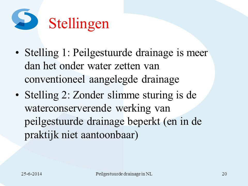 Stellingen •Stelling 1: Peilgestuurde drainage is meer dan het onder water zetten van conventioneel aangelegde drainage •Stelling 2: Zonder slimme stu