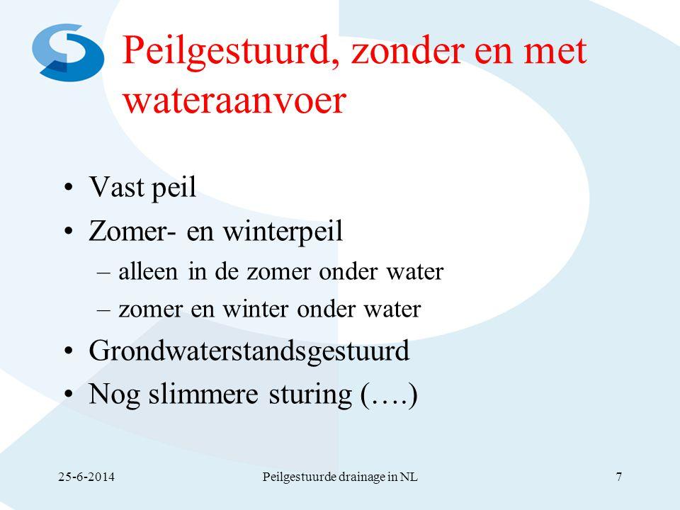 Peilgestuurd, zonder en met wateraanvoer •Vast peil •Zomer- en winterpeil –alleen in de zomer onder water –zomer en winter onder water •Grondwaterstan