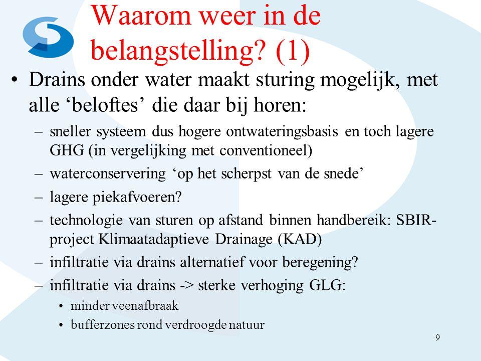 Waarom weer in de belangstelling? (1) •Drains onder water maakt sturing mogelijk, met alle 'beloftes' die daar bij horen: –sneller systeem dus hogere