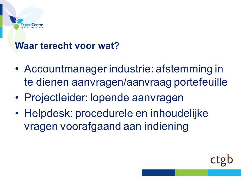 Waar terecht voor wat? •Accountmanager industrie: afstemming in te dienen aanvragen/aanvraag portefeuille •Projectleider: lopende aanvragen •Helpdesk:
