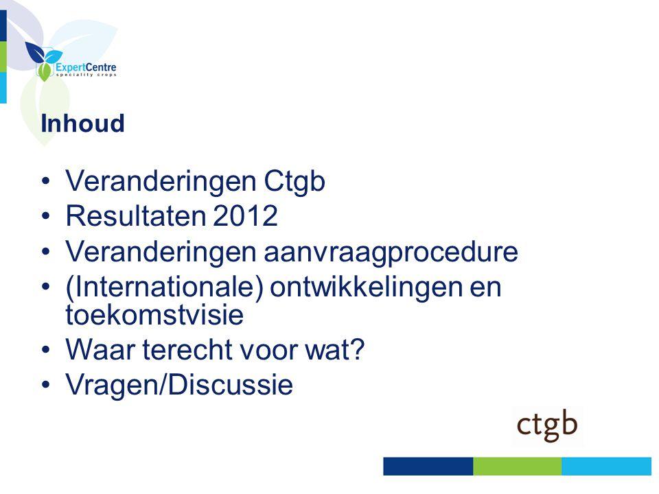 Inhoud •Veranderingen Ctgb •Resultaten 2012 •Veranderingen aanvraagprocedure •(Internationale) ontwikkelingen en toekomstvisie •Waar terecht voor wat?