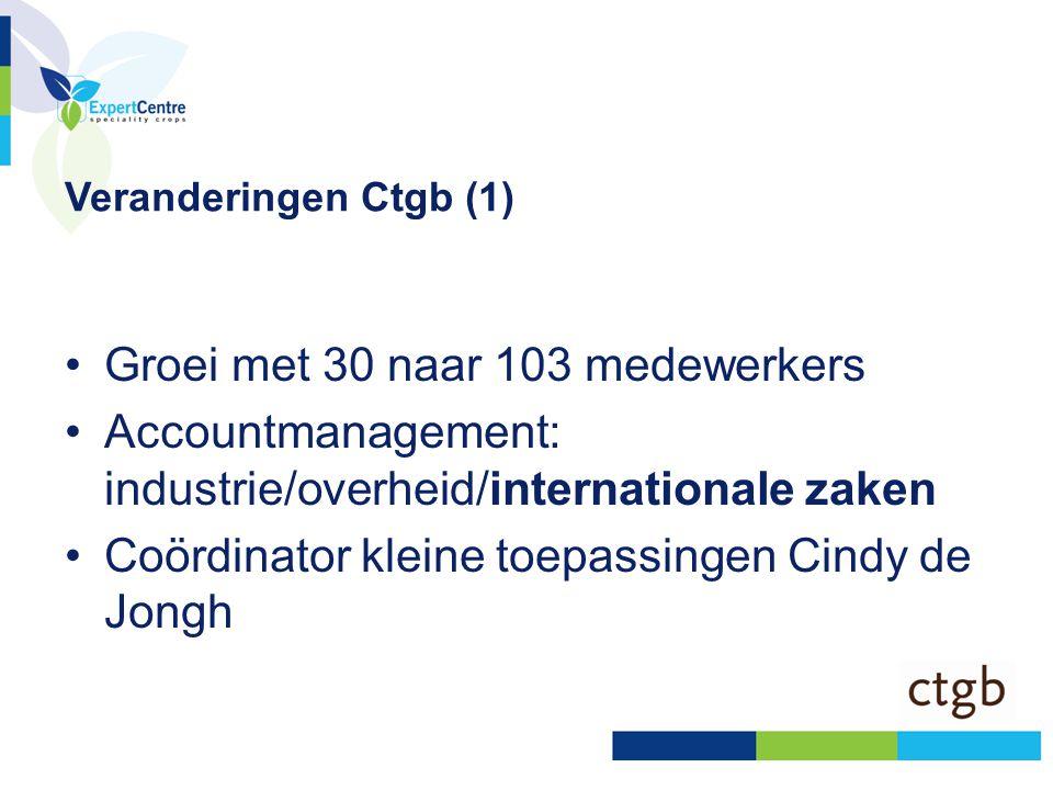 Veranderingen Ctgb (1) •Groei met 30 naar 103 medewerkers •Accountmanagement: industrie/overheid/internationale zaken •Coördinator kleine toepassingen