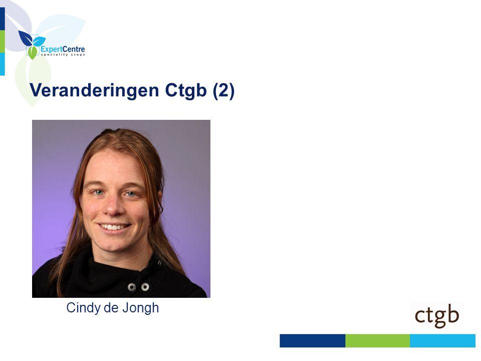 Veranderingen Ctgb (2) Cindy de Jongh