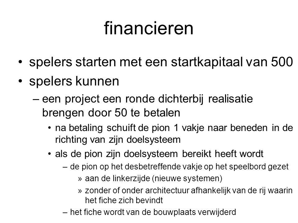 financieren •spelers starten met een startkapitaal van 500 •spelers kunnen –een project een ronde dichterbij realisatie brengen door 50 te betalen •na