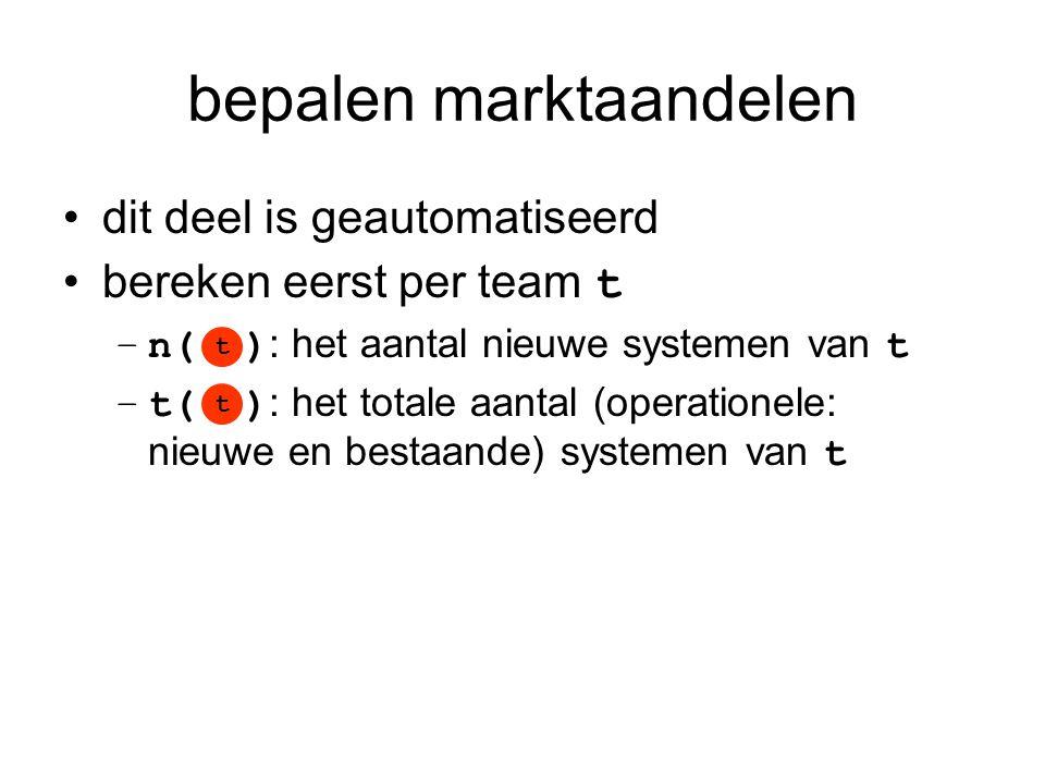 bepalen marktaandelen •dit deel is geautomatiseerd •bereken eerst per team t –n( ) : het aantal nieuwe systemen van t –t( ) : het totale aantal (operationele: nieuwe en bestaande) systemen van t t t
