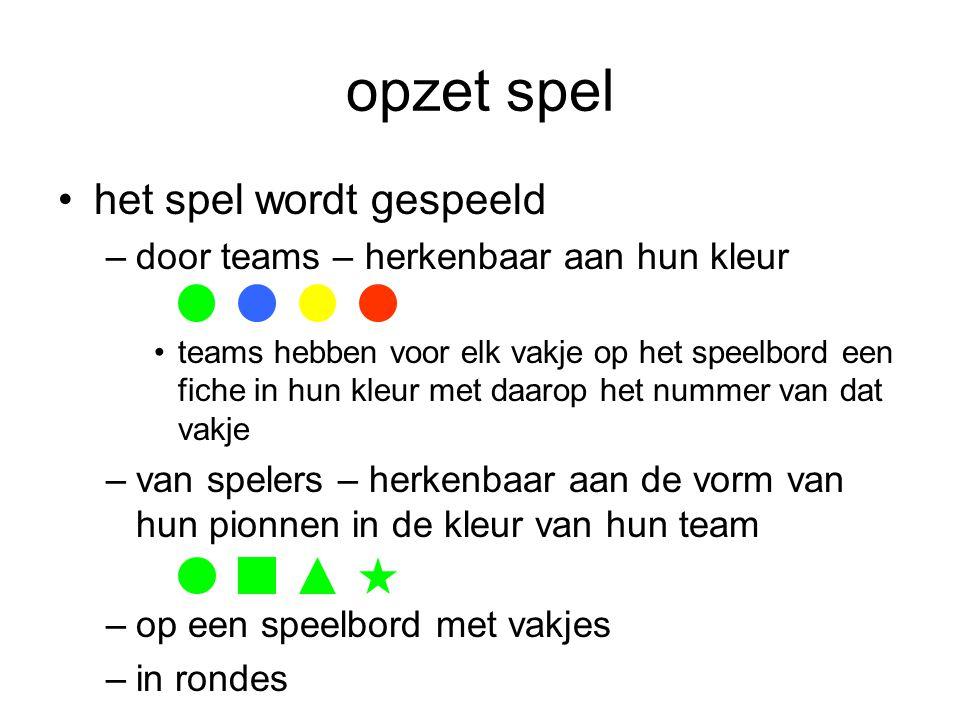 opzet spel •het spel wordt gespeeld –door teams – herkenbaar aan hun kleur •teams hebben voor elk vakje op het speelbord een fiche in hun kleur met da