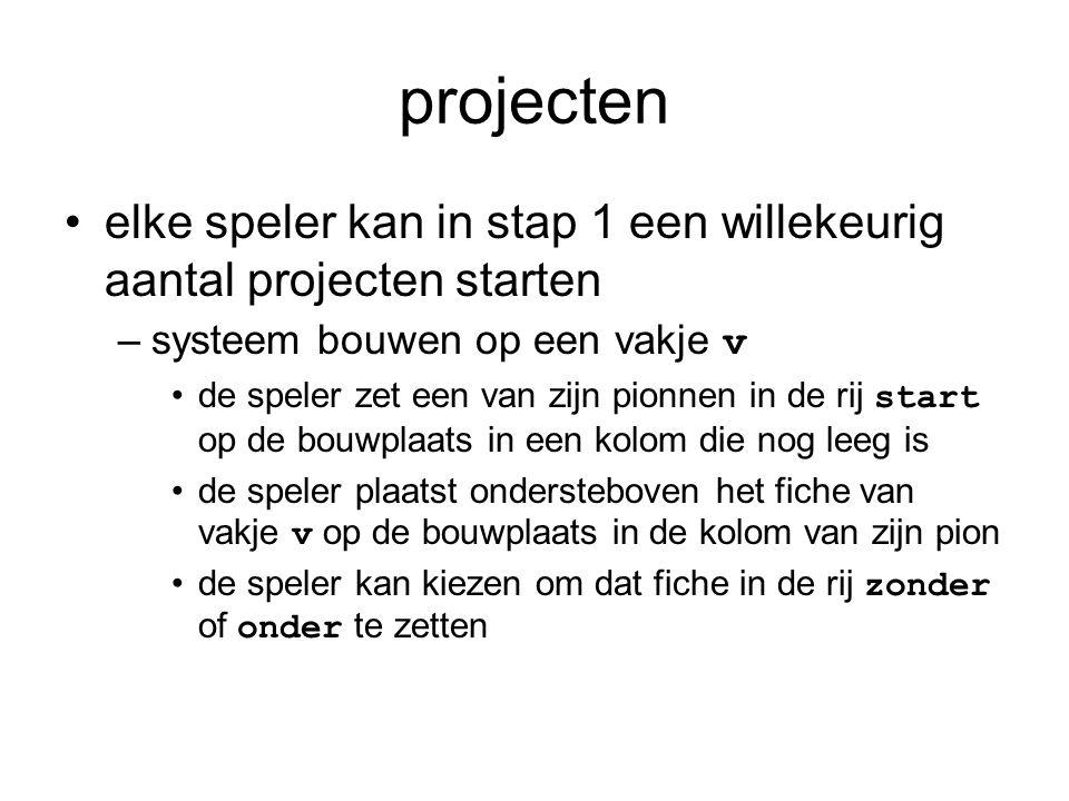 projecten •elke speler kan in stap 1 een willekeurig aantal projecten starten –systeem bouwen op een vakje v •de speler zet een van zijn pionnen in de