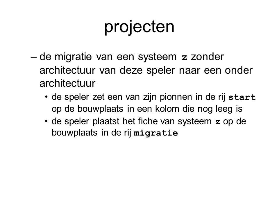 projecten –de migratie van een systeem z zonder architectuur van deze speler naar een onder architectuur •de speler zet een van zijn pionnen in de rij start op de bouwplaats in een kolom die nog leeg is •de speler plaatst het fiche van systeem z op de bouwplaats in de rij migratie