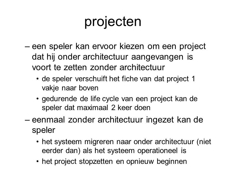 projecten –een speler kan ervoor kiezen om een project dat hij onder architectuur aangevangen is voort te zetten zonder architectuur •de speler versch