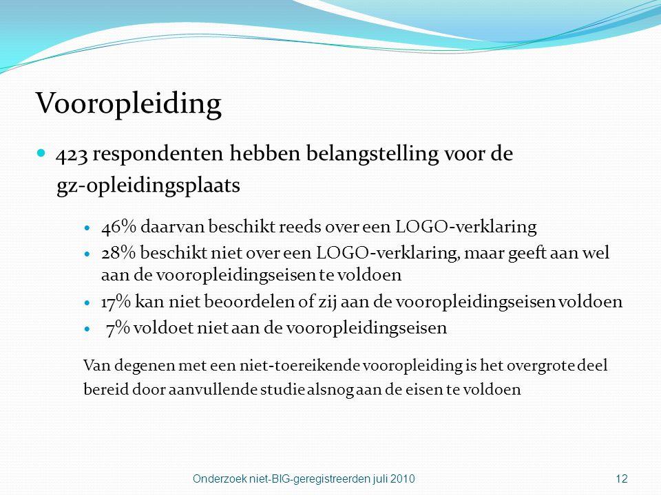 Onderzoek niet-BIG-geregistreerden juli 201012 Vooropleiding  423 respondenten hebben belangstelling voor de gz-opleidingsplaats  46% daarvan beschi