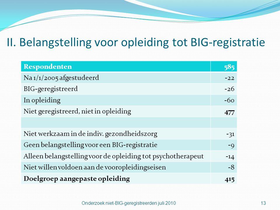Onderzoek niet-BIG-geregistreerden juli 201013 II. Belangstelling voor opleiding tot BIG-registratie Respondenten585 Na 1/1/2005 afgestudeerd-22 BIG-g