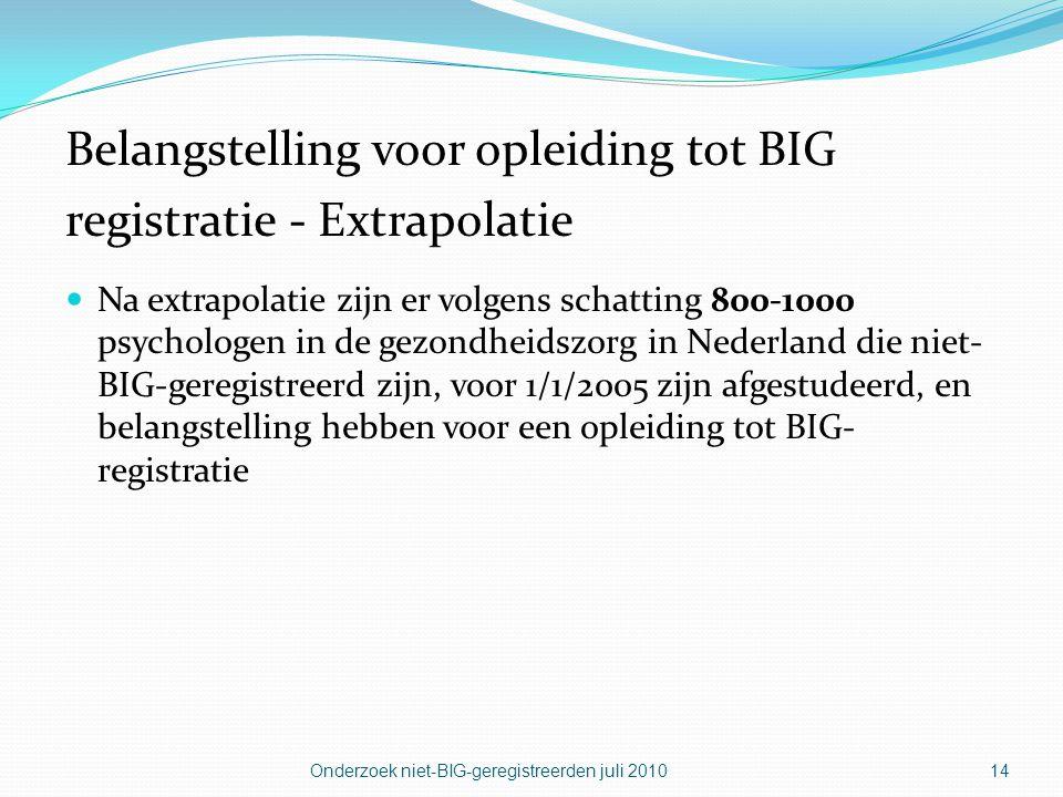 Onderzoek niet-BIG-geregistreerden juli 201014 Belangstelling voor opleiding tot BIG registratie - Extrapolatie  Na extrapolatie zijn er volgens scha
