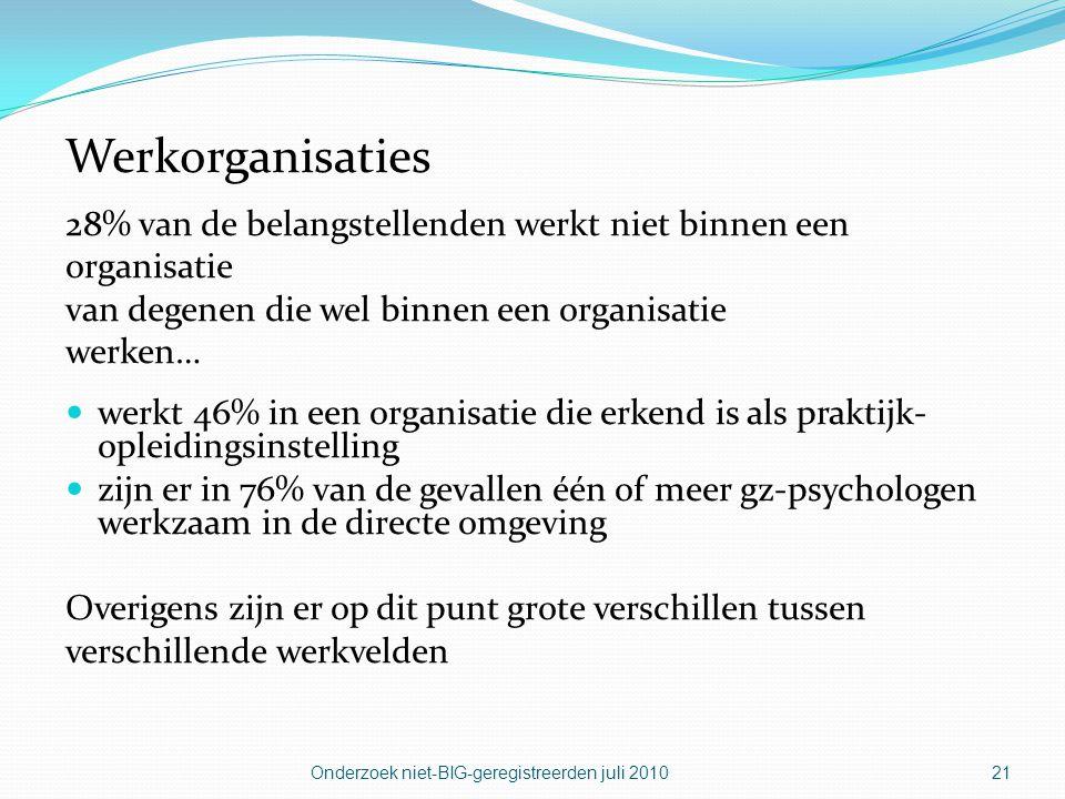 Onderzoek niet-BIG-geregistreerden juli 201021 Werkorganisaties 28% van de belangstellenden werkt niet binnen een organisatie van degenen die wel binn