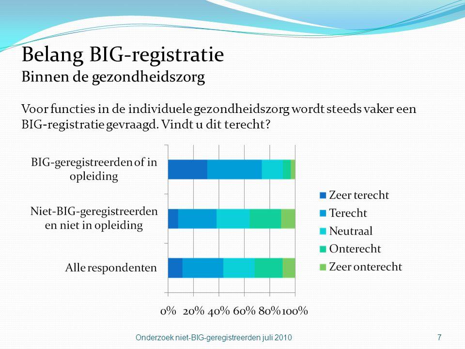 Onderzoek niet-BIG-geregistreerden juli 20107 Belang BIG-registratie Binnen de gezondheidszorg Voor functies in de individuele gezondheidszorg wordt s