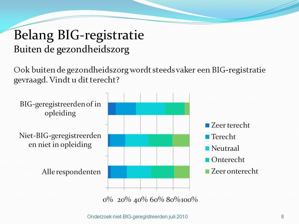 Onderzoek niet-BIG-geregistreerden juli 20108 Belang BIG-registratie Buiten de gezondheidszorg Ook buiten de gezondheidszorg wordt steeds vaker een BI