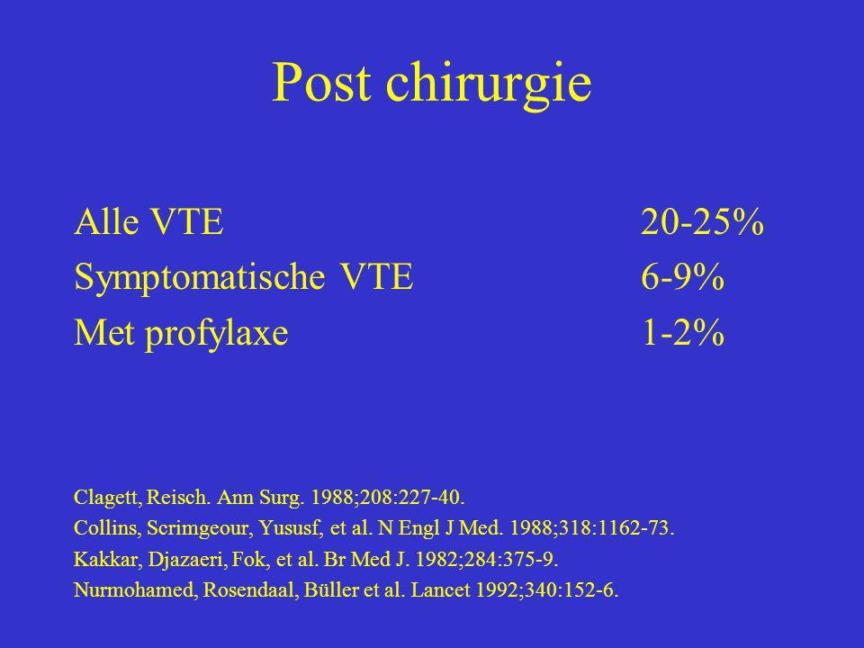 Post chirurgie Alle VTE20-25% Symptomatische VTE6-9% Met profylaxe1-2% Clagett, Reisch. Ann Surg. 1988;208:227-40. Collins, Scrimgeour, Yususf, et al.