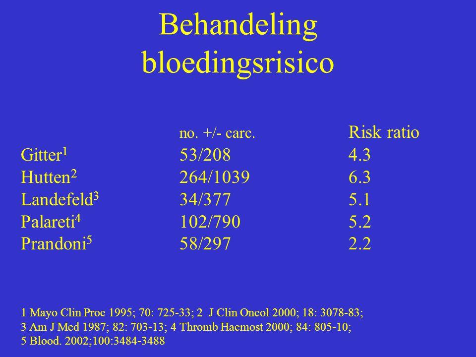 Behandeling bloedingsrisico no. +/- carc. Risk ratio Gitter 1 53/2084.3 Hutten 2 264/10396.3 Landefeld 3 34/3775.1 Palareti 4 102/7905.2 Prandoni 5 58