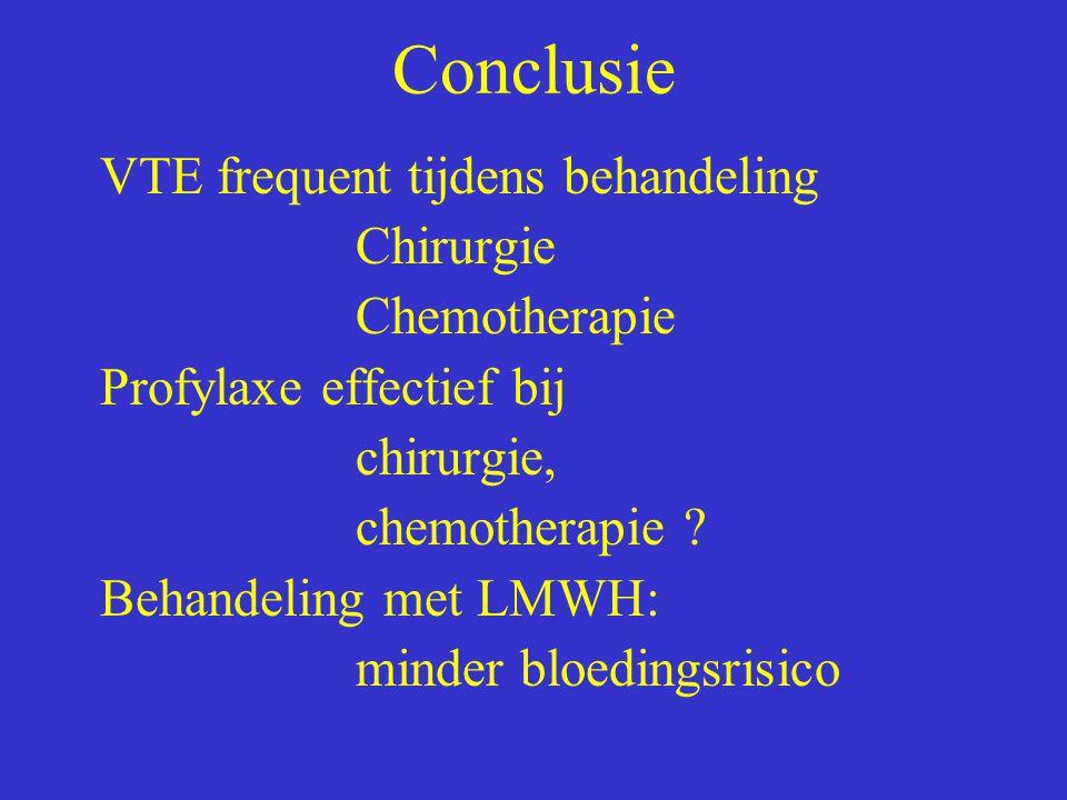 Conclusie VTE frequent tijdens behandeling Chirurgie Chemotherapie Profylaxe effectief bij chirurgie, chemotherapie ? Behandeling met LMWH: minder blo