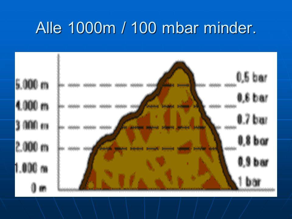 Absolute druk  Hydrostatische druk •0 m 0 bar •10 m 1 bar •20 m 2 bar •30 m 3 bar •40 m 4 bar •50 m 5 bar  Absolute druk •0 m 1 bar •10 m 2 bar •20 m 3 bar •30 m 4 bar •40 m 5 bar •50 m 6 bar •50 m 6 bar  Hierbij komt de druk die wij ondervinden door de druk van de verschillende waterlagen (de hydrostatische of relatieve druk).