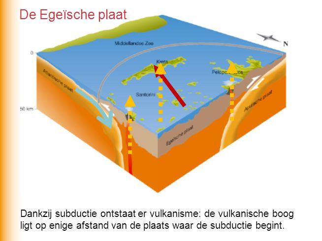 Dankzij subductie ontstaat er vulkanisme: de vulkanische boog ligt op enige afstand van de plaats waar de subductie begint.