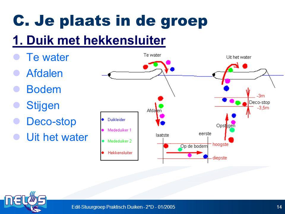 Edit-Stuurgroep Praktisch Duiken - 2*D - 01/200514 C.