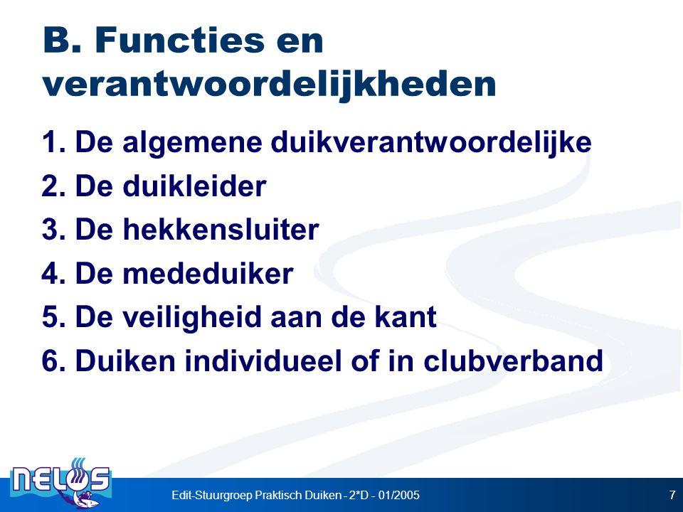 Edit-Stuurgroep Praktisch Duiken - 2*D - 01/20057 B.