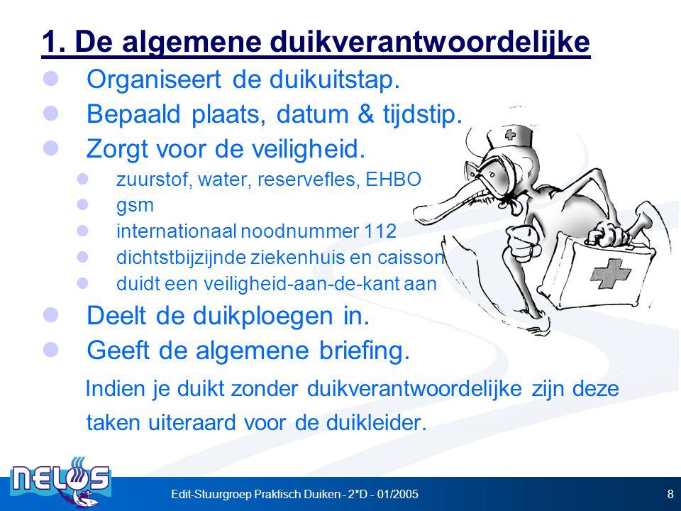 Edit-Stuurgroep Praktisch Duiken - 2*D - 01/20058 1.