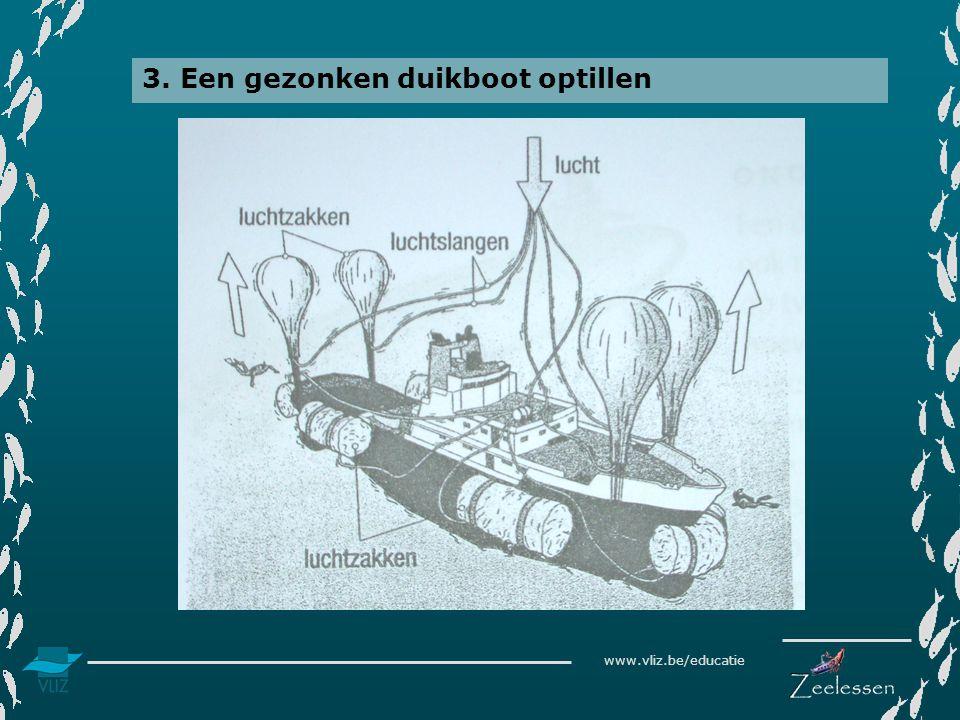 www.vliz.be/educatie 3. Een gezonken duikboot optillen