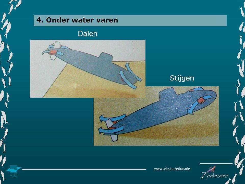 www.vliz.be/educatie 4. Onder water varen Dalen Stijgen
