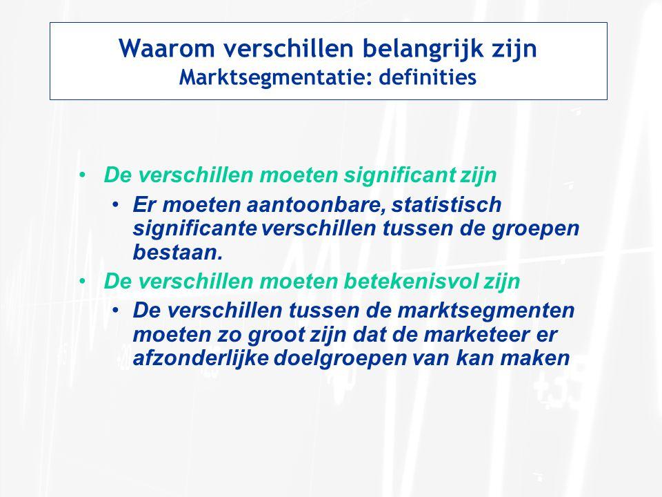 Waarom verschillen belangrijk zijn Marktsegmentatie: definities •De verschillen moeten significant zijn •Er moeten aantoonbare, statistisch significante verschillen tussen de groepen bestaan.