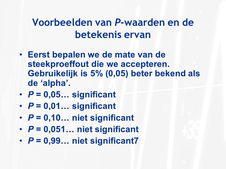 Voorbeelden van P-waarden en de betekenis ervan •Eerst bepalen we de mate van de steekproeffout die we accepteren. Gebruikelijk is 5% (0,05) beter bek