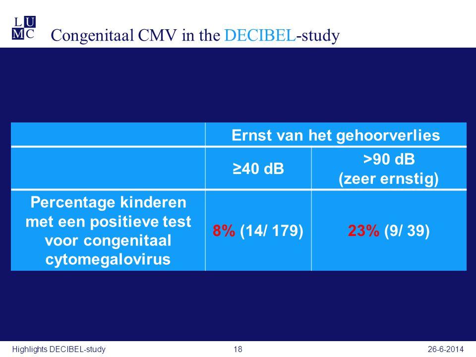 Congenitaal CMV in the DECIBEL-study Ernst van het gehoorverlies ≥40 dB >90 dB (zeer ernstig) Percentage kinderen met een positieve test voor congenit