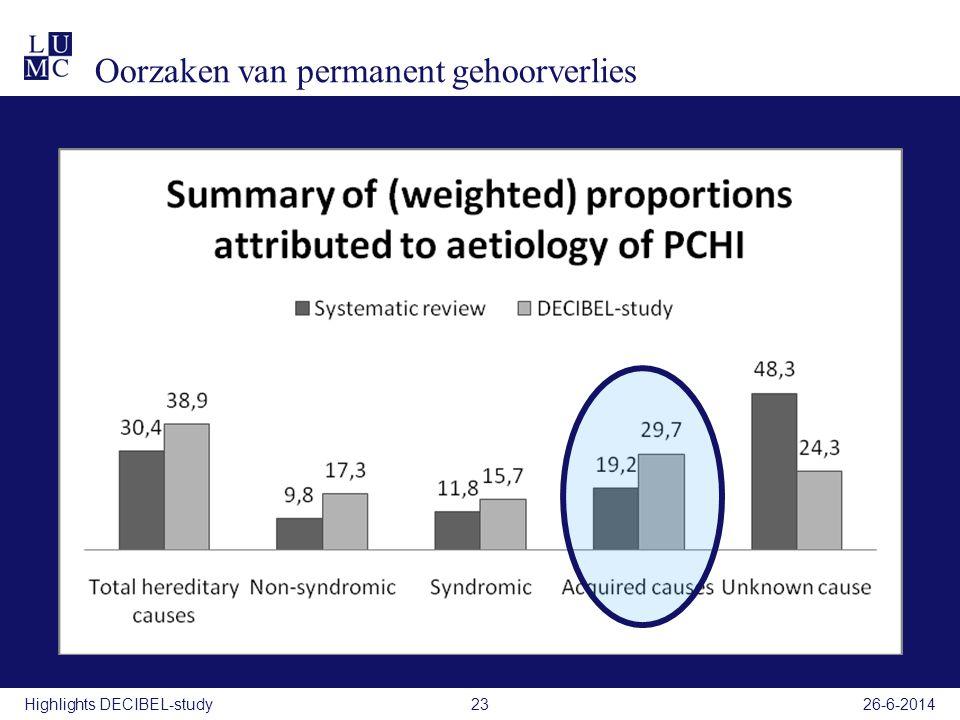 Oorzaken van permanent gehoorverlies 26-6-2014Highlights DECIBEL-study23