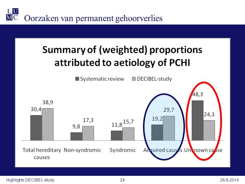 Oorzaken van permanent gehoorverlies 26-6-2014Highlights DECIBEL-study24
