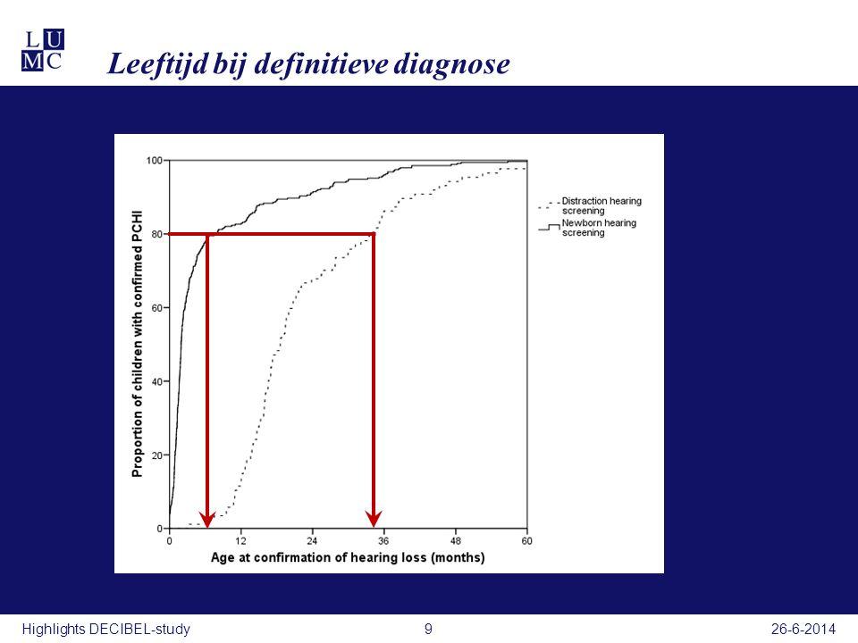 Prevalentie per 180.000 levendgeborenen per jaar in NL 26-6-2014Highlights DECIBEL-study20