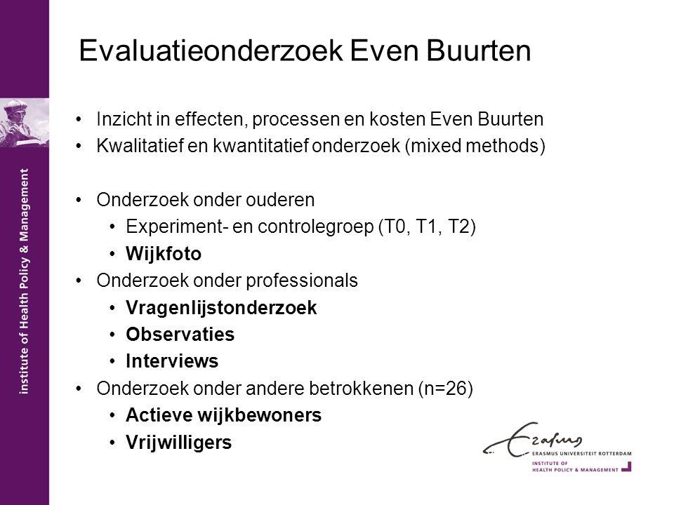 Evaluatieonderzoek Even Buurten •Inzicht in effecten, processen en kosten Even Buurten •Kwalitatief en kwantitatief onderzoek (mixed methods) •Onderzo