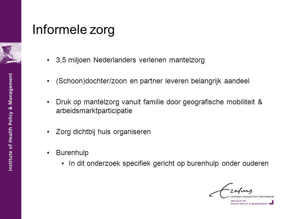 Informele zorg •3,5 miljoen Nederlanders verlenen mantelzorg •(Schoon)dochter/zoon en partner leveren belangrijk aandeel •Druk op mantelzorg vanuit fa
