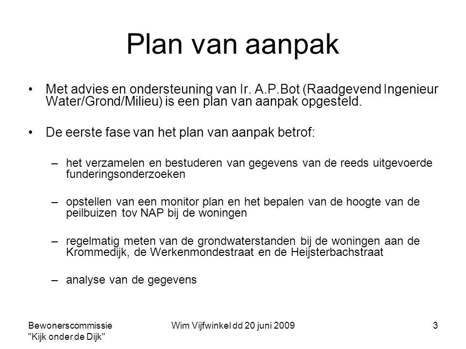 Bewonerscommissie Kijk onder de Dijk Wim Vijfwinkel dd 20 juni 200914 Conclusies •Het grondwater infiltratiesysteem werkt niet volgens de specificaties van 2002 waarbij droogstand voorkomen werd.