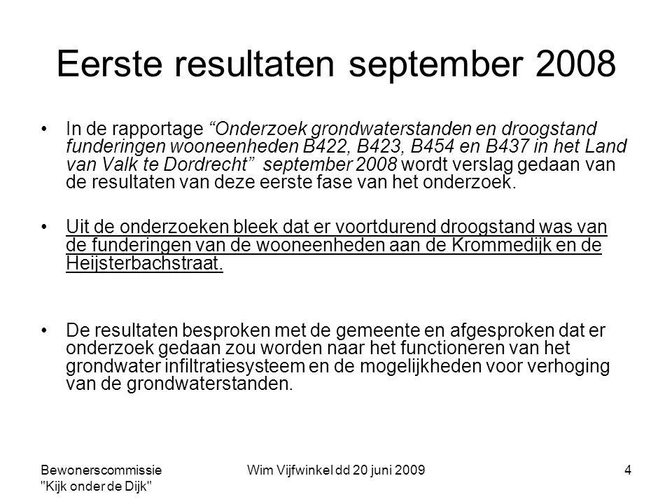 Bewonerscommissie Kijk onder de Dijk Wim Vijfwinkel dd 20 juni 200915 Meest urgente zaken •Herstellen en monitoren van het waterniveau in het infiltratiesysteem op de oorspronkelijke minimum waarde van – 107 cm onder NAP •Het meten van het effect daarvan op het grondwaterpeil in de peilbuizen (alle peilbuizen) die in het trottoir van de Heijsterbachstraat en de Krommedijk geplaatst zijn •Afhankelijk van de resultaten kan vervolgens bekeken worden of verdere verhoging van het peil in het infiltratiesysteem zinvol en mogelijk is •Een beoordeling maken van de effectiviteit van de in de rapportage voorgestelde maatregelen voor grondwater verhoging en verdere uitwerking van de meest kansrijke opties •Graag treden we op korte termijn in overleg om de mogelijkheden van de gemeente te bespreken en welke bijdragen de bewonerscommissie Kijk onder de dijk daarbij kan leveren.