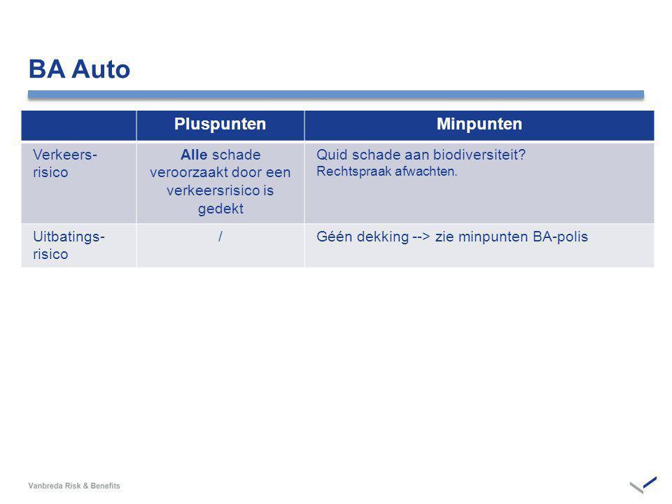 BA Auto PluspuntenMinpunten Verkeers- risico Alle schade veroorzaakt door een verkeersrisico is gedekt Quid schade aan biodiversiteit.