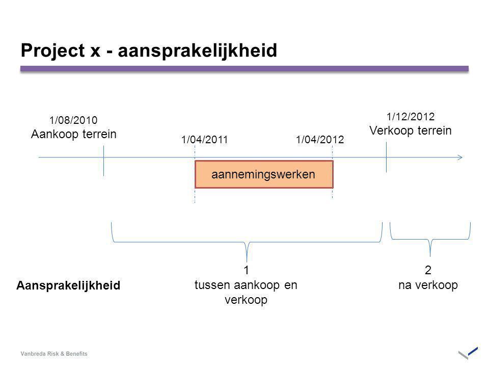 Project x - aansprakelijkheid aannemingswerken 1/08/2010 Aankoop terrein 1/12/2012 Verkoop terrein 1/04/20111/04/2012 1 tussen aankoop en verkoop 2 na verkoop Aansprakelijkheid