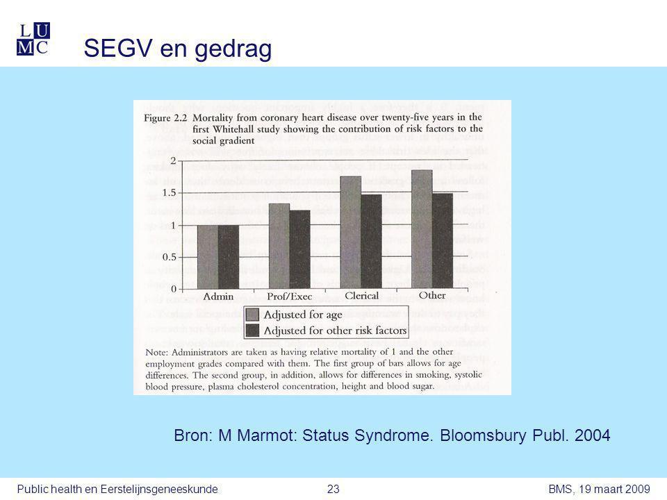 BMS, 19 maart 2009Public health en Eerstelijnsgeneeskunde23 SEGV en gedrag Bron: M Marmot: Status Syndrome.