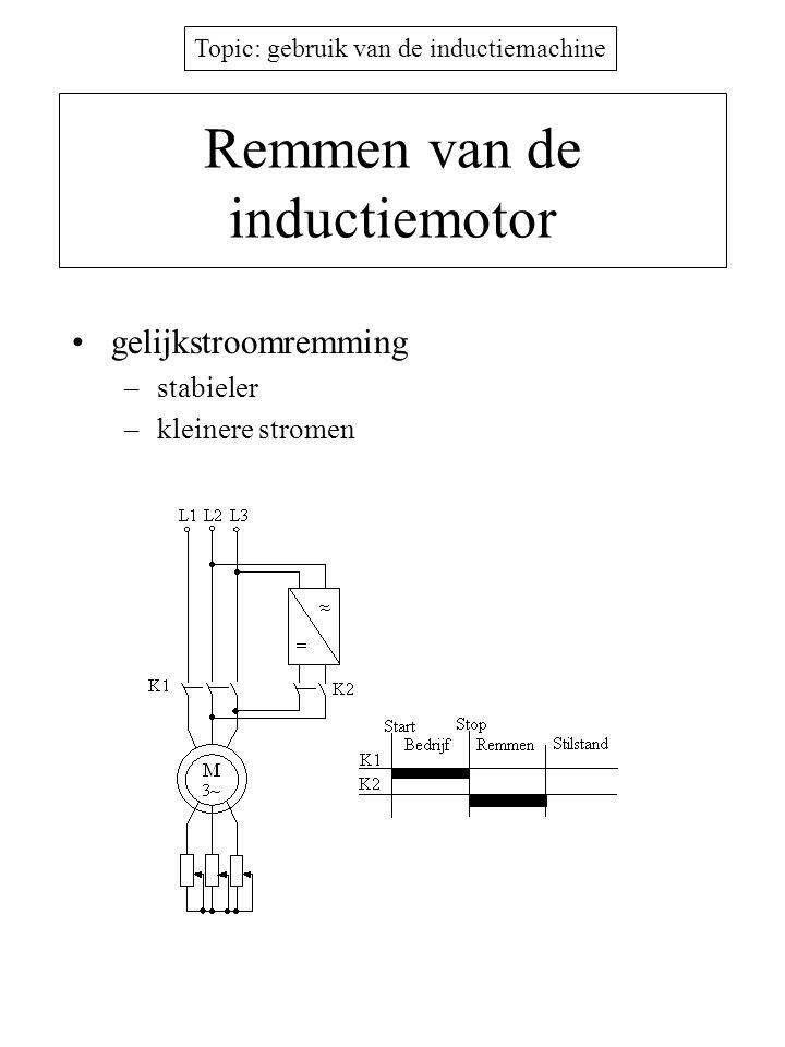 Topic: gebruik van de inductiemachine Remmen van de inductiemotor •gelijkstroomremming –stabieler –kleinere stromen