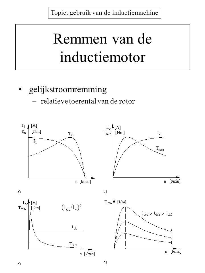 Topic: gebruik van de inductiemachine Remmen van de inductiemotor •gelijkstroomremming –relatieve toerental van de rotor (I dc /I v ) 2