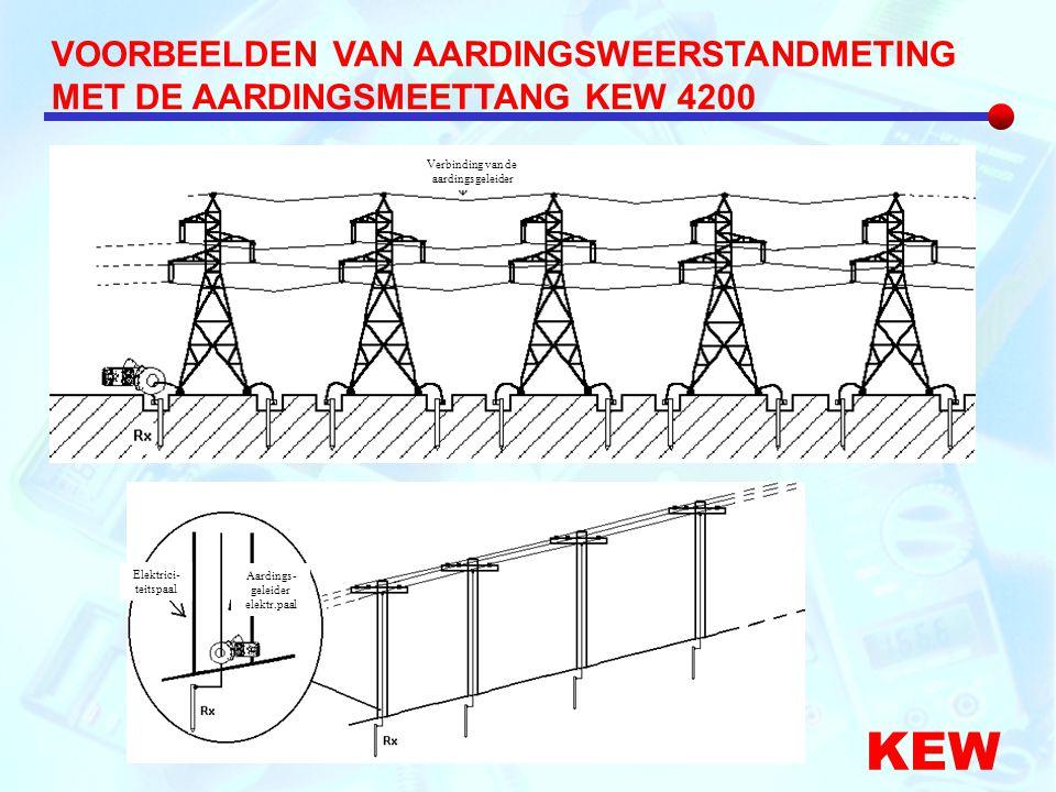 VOORBEELDEN VAN AARDINGSWEERSTANDMETING MET DE AARDINGSMEETTANG KEW 4200 KEW Verbinding van de aardingsgeleider Elektrici- teitspaal Aardings- geleide