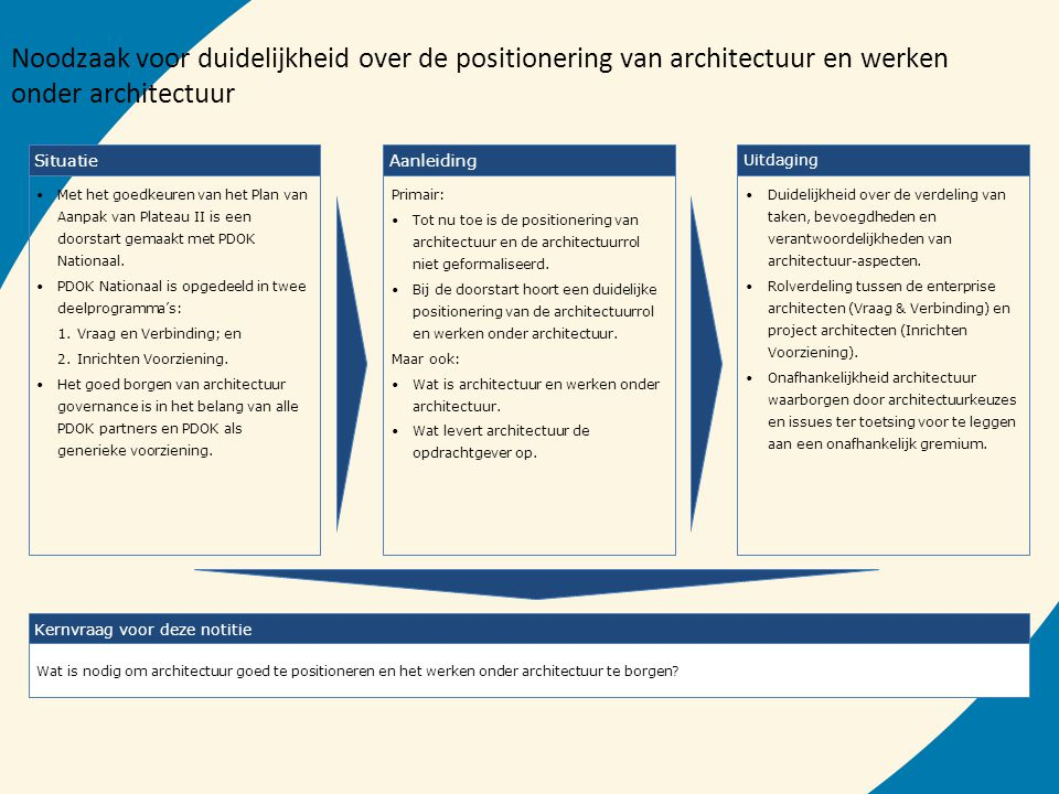 Noodzaak voor duidelijkheid over de positionering van architectuur en werken onder architectuur •Duidelijkheid over de verdeling van taken, bevoegdhed