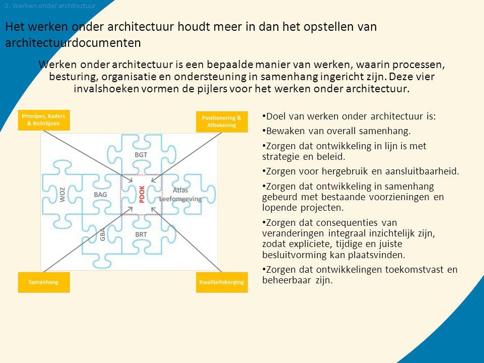 Het werken onder architectuur houdt meer in dan het opstellen van architectuurdocumenten 3. Werken onder architectuur Werken onder architectuur is een
