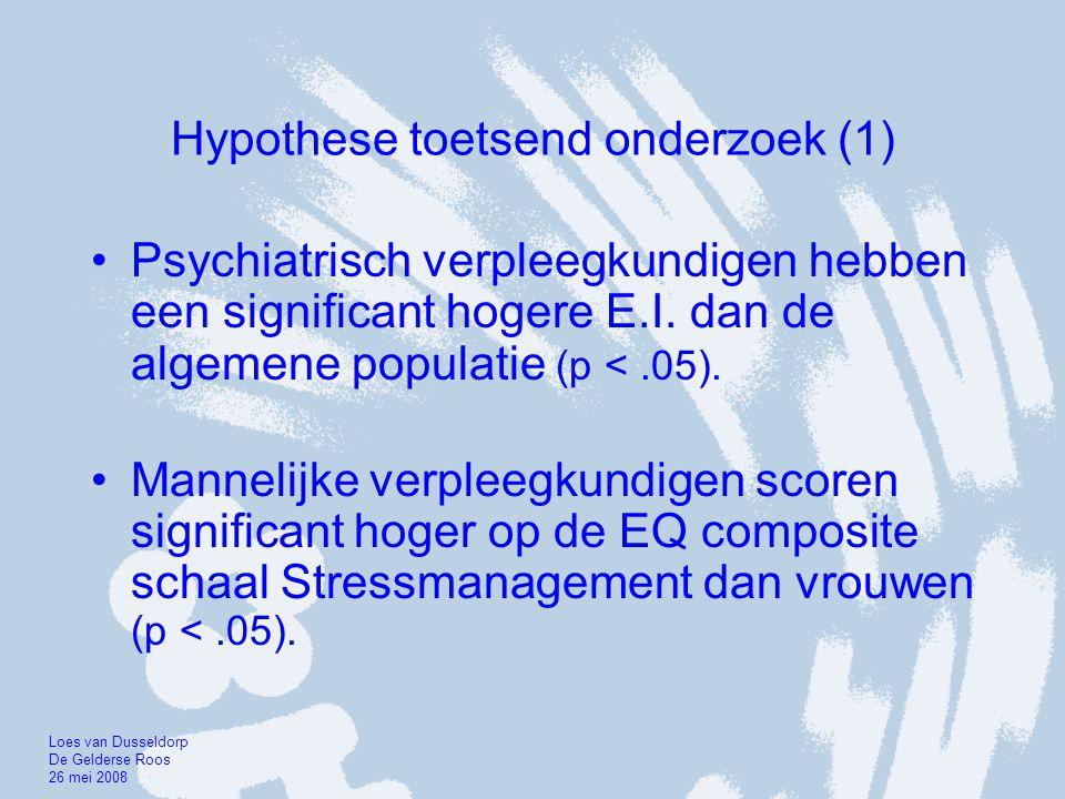 Hypothese toetsend onderzoek (1) •Psychiatrisch verpleegkundigen hebben een significant hogere E.I. dan de algemene populatie (p <.05). •Mannelijke ve